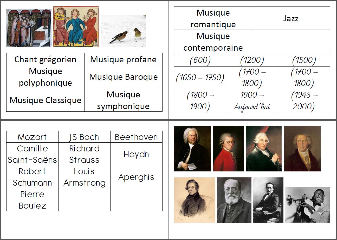 Sequence Histoire De La Musique Partie 2 2 Bancs D Ecole